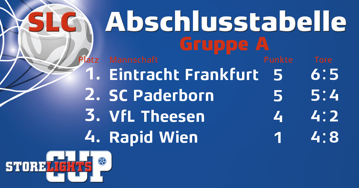 Gruppe A.png